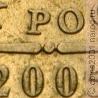 стоимость 1 рубля 1904 года