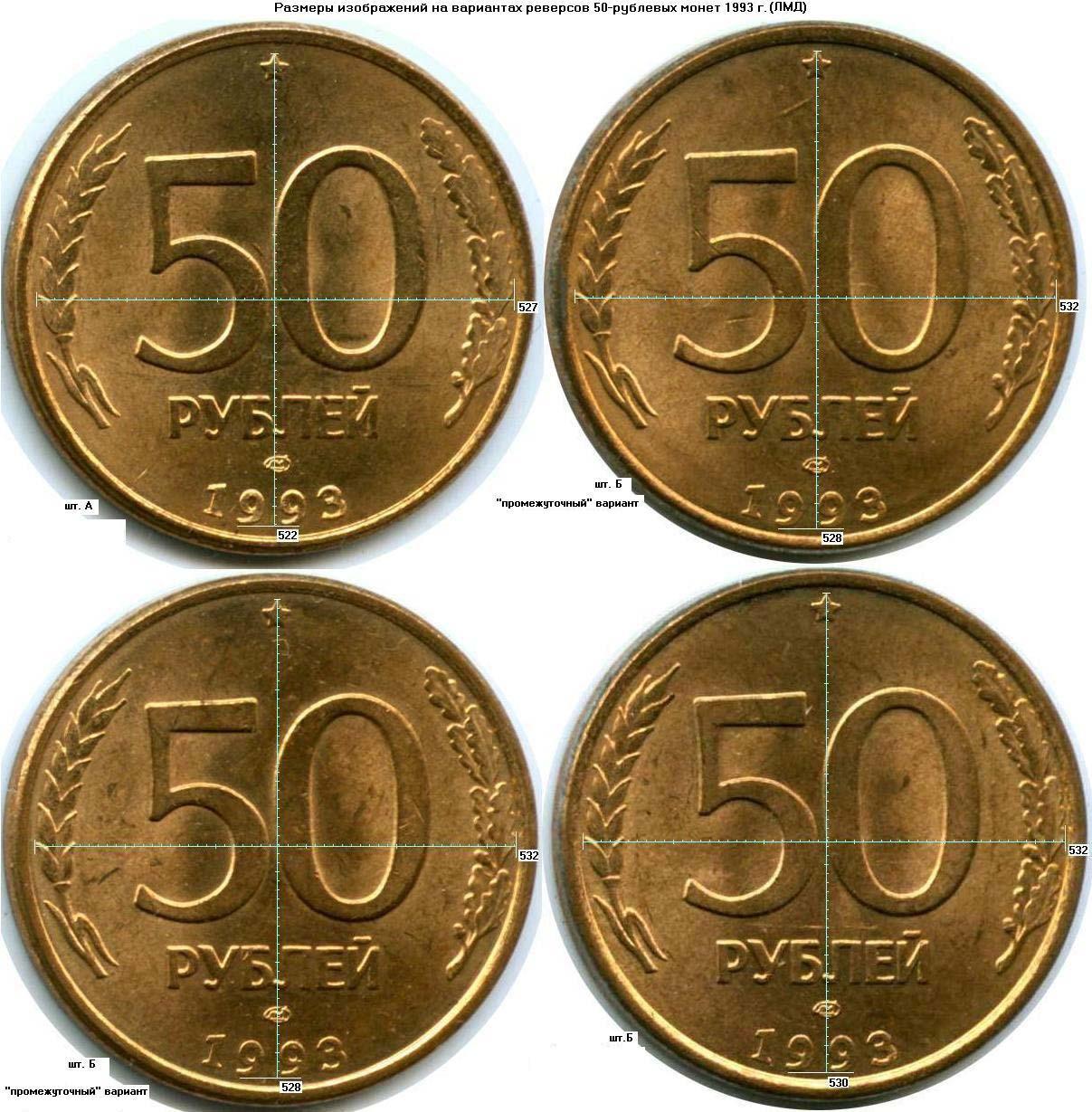 Самые ценные монеты современной России: цены